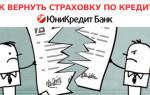 Возврат страховки по потребительскому кредиту в юникредит банке